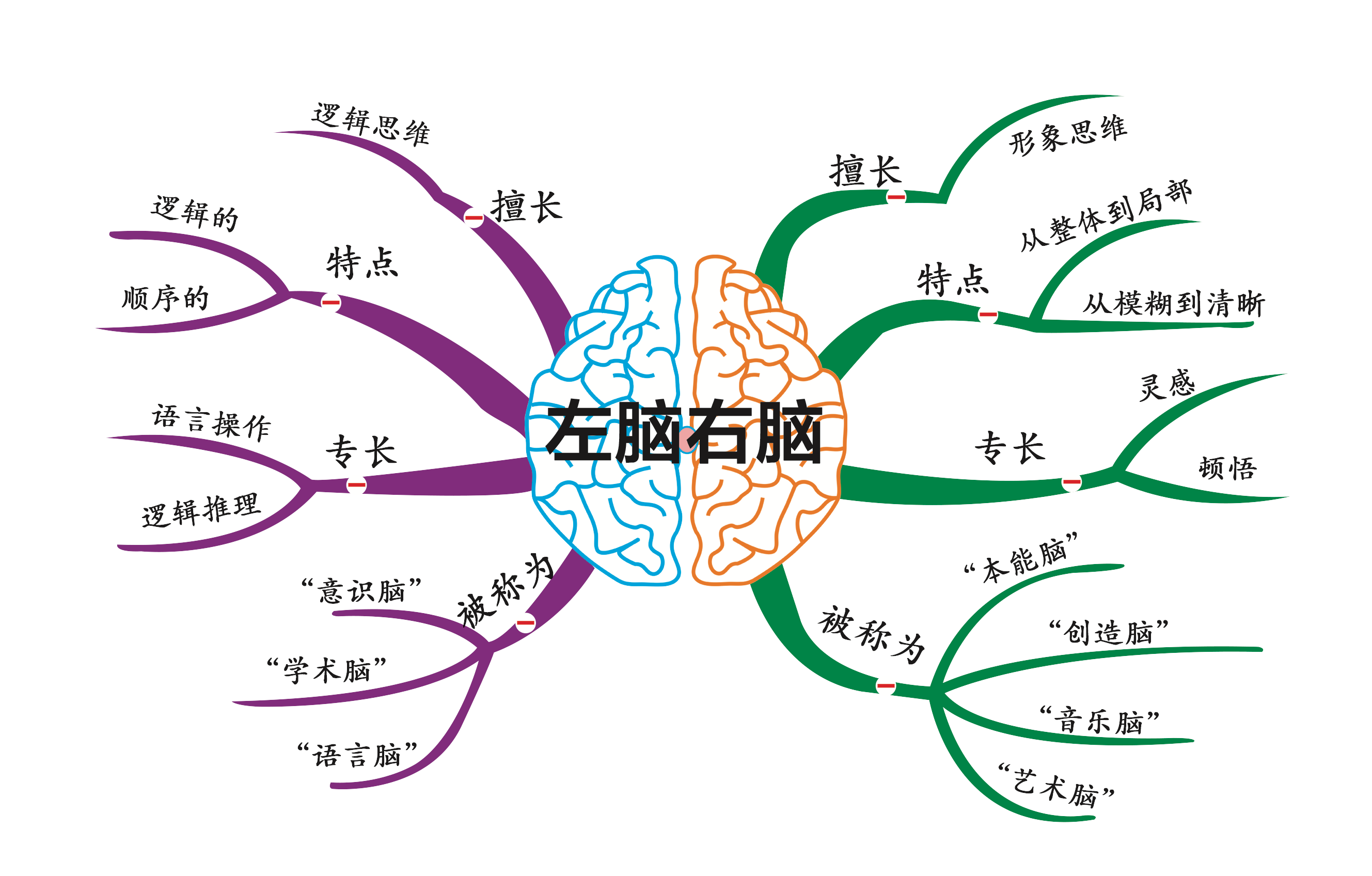 mind_mapping