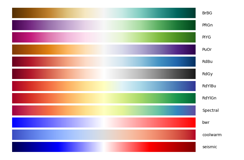 http://pythonhosted.org//colormap/_images/colormaps.png