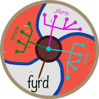 fyrd cluster logo — a Saxon shield remeniscent of those used in fyrds