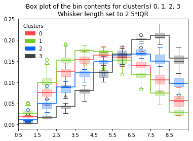 https://raw.githubusercontent.com/clusterking/clusterking/master/readme_assets/plots/box_plot.png