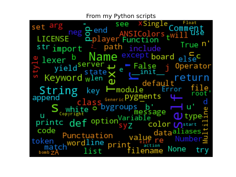 generate-word-cloud example python