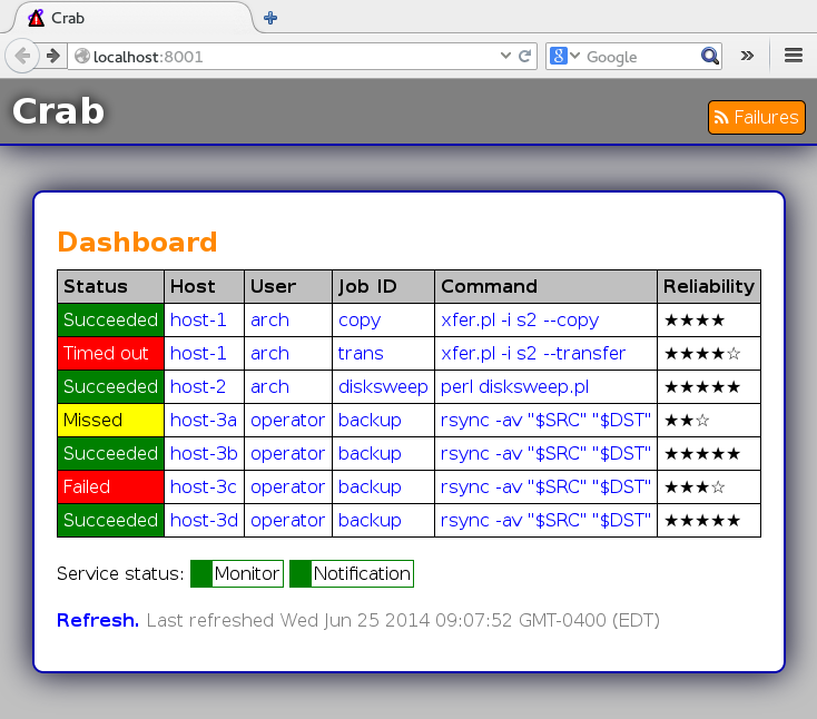 http://grahambell.github.io/crab/img/screenshot-dashboard.png