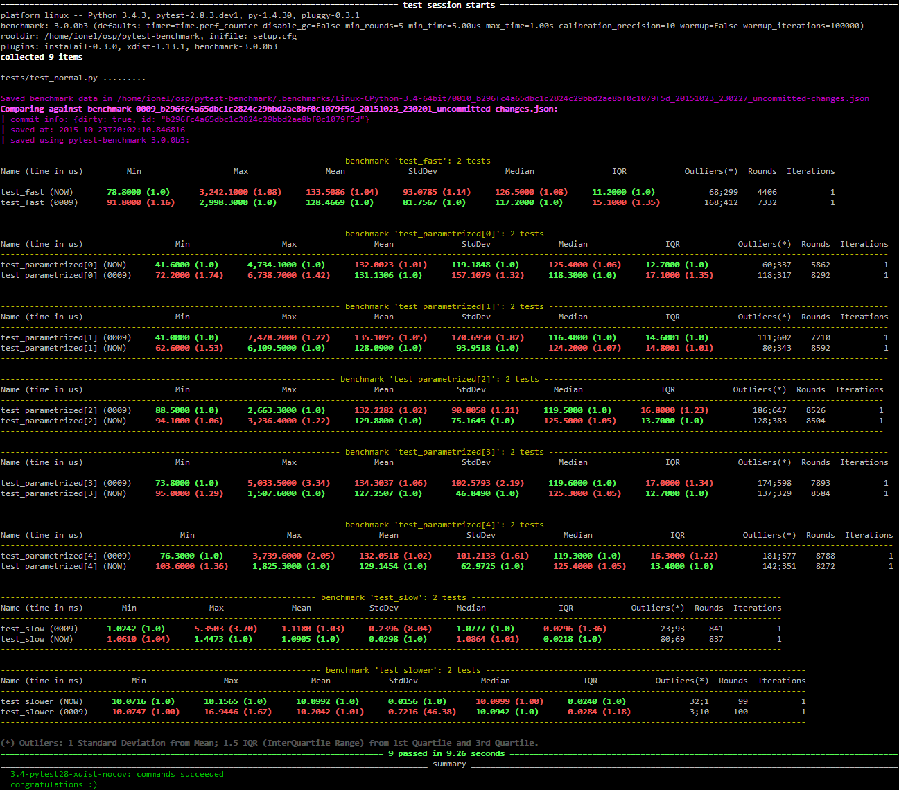 Screenshot of py.test summary in compare mode