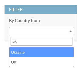 Admin filter with Select2 input