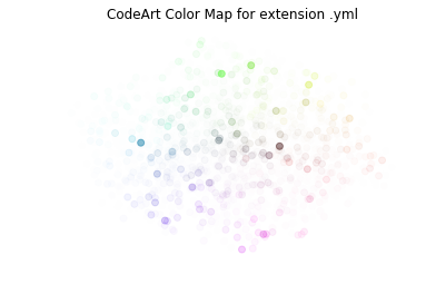 colormap-yaml.png