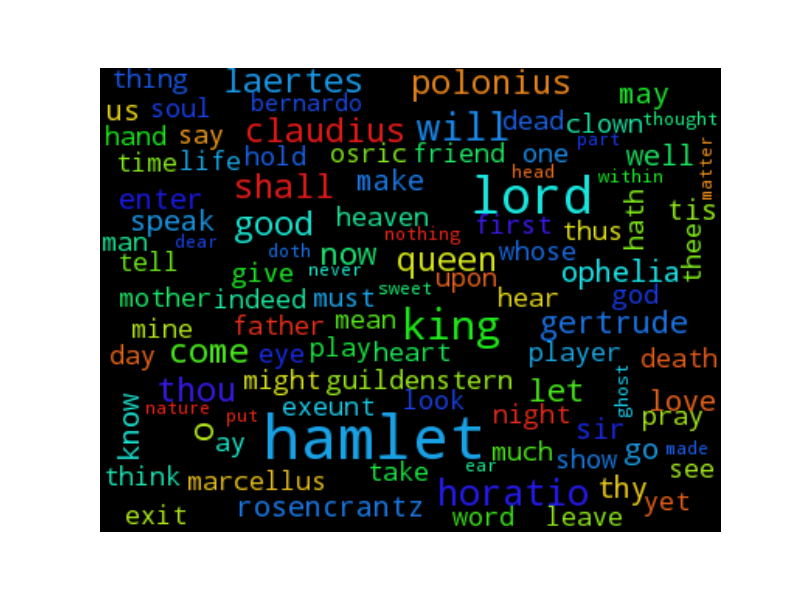 generate-word-cloud example hamlet