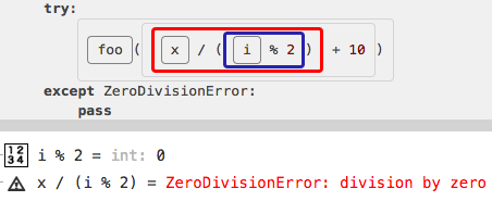 Exception highlighting