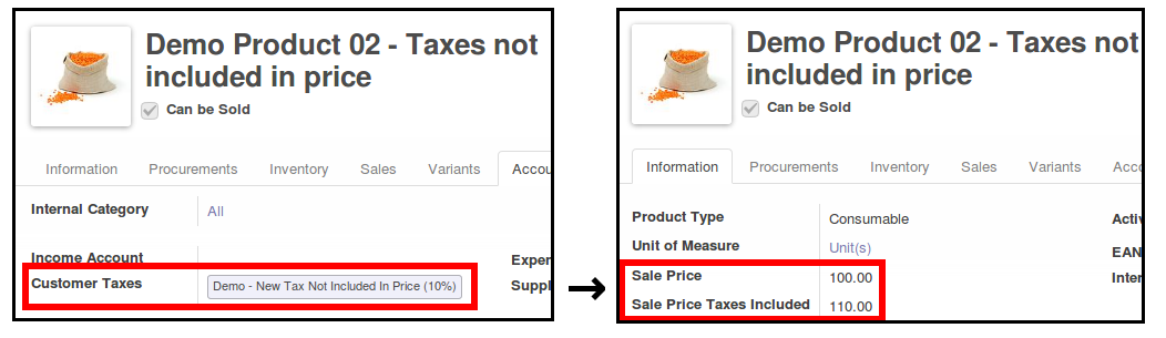 A product with sale price and sale price with taxes