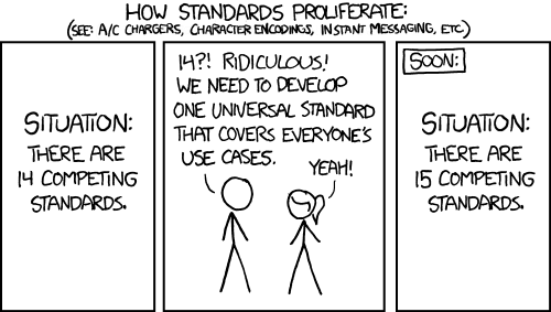 "XKCD Comic strip: ""How Standards Profilef"