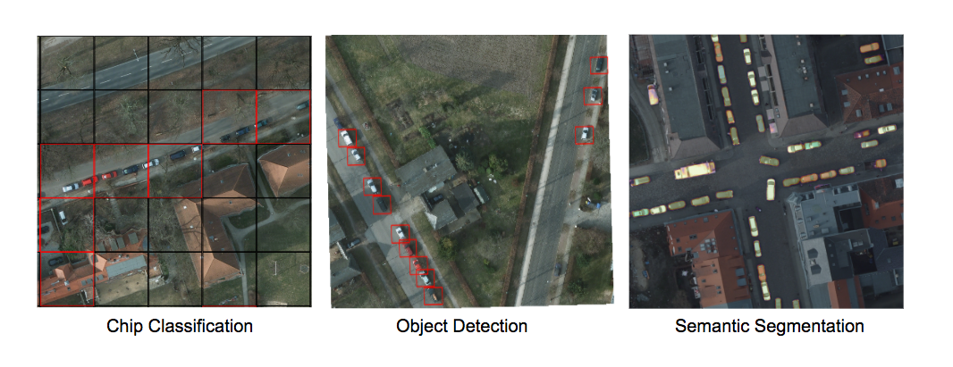 Examples of chip classification, object detection and semantic segmentation