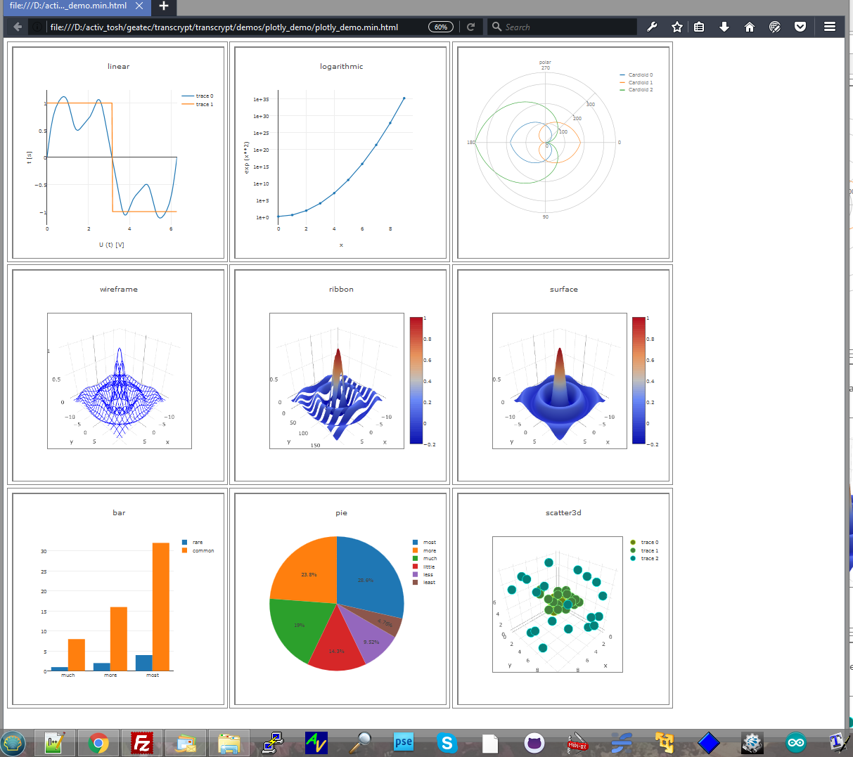 Plotly demo
